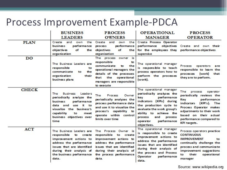quality improvement report template - project quality planning and kickoff