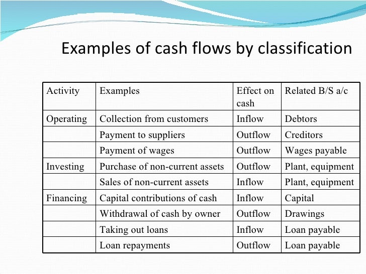 How does cash advance america work photo 2