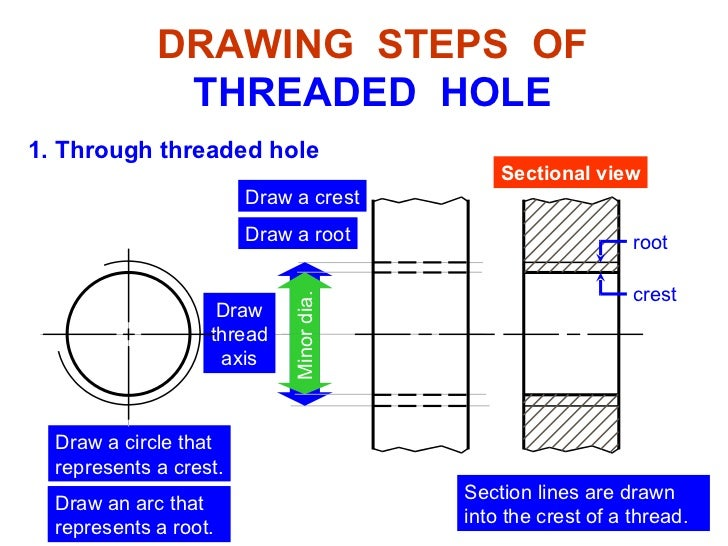Engineering Drawing: Chapter 11 thread fastener