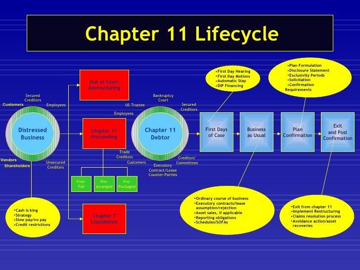 Social Studies 11 Chapter 5