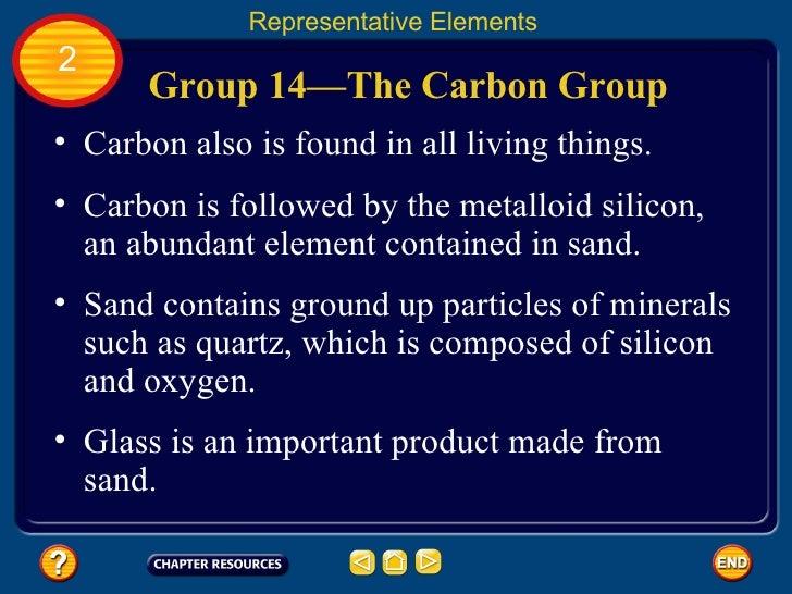 Chapter 12 periodic table 38 urtaz Choice Image