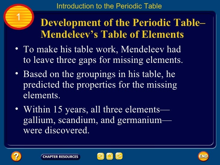 Chapter 12 periodic table elements introduction to the periodic table 1 4 urtaz Gallery