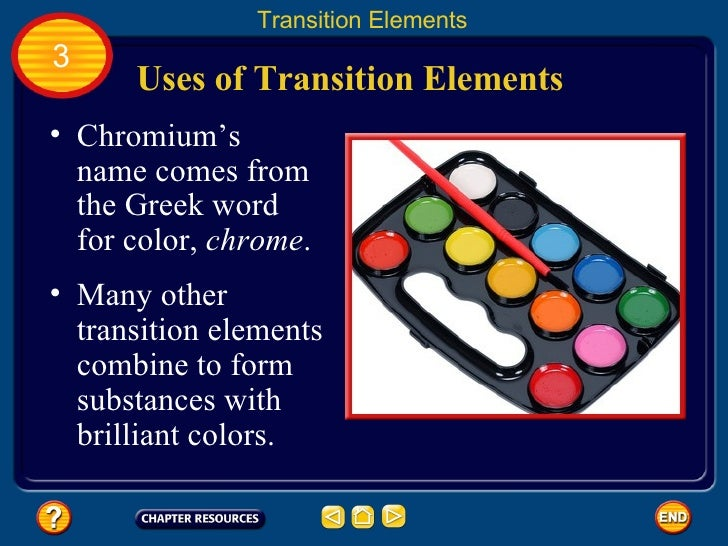 Chapter 12 periodic table uses of transition elements urtaz Choice Image