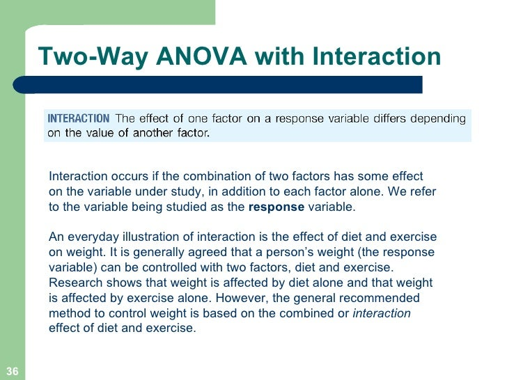 exercise 36 analysis of variance anova i Exercise 36 anova marcia landell applied statistics week 6: analysis of variance (anova) exercise 36 analysis of variance (anova) ia major significance is identifiable between the control group and the treatment group with.