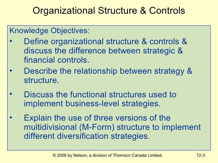 compare and contrast strategic controls and financial controls