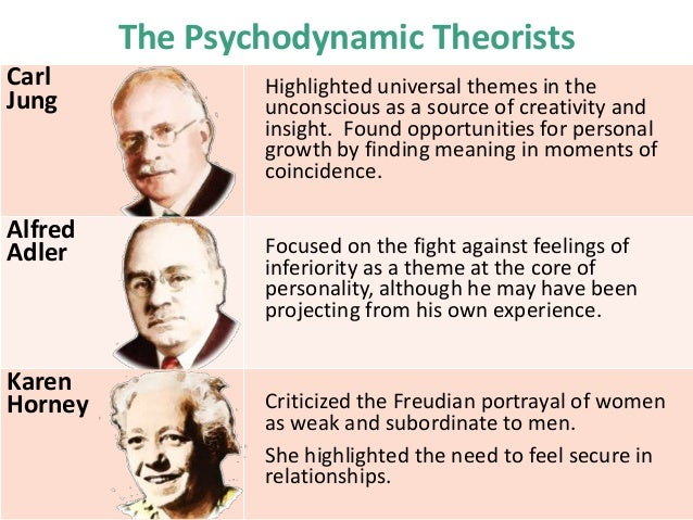 compare sigmund freud and karen horney Explain the similarities and differences between freud and erikson's psychoanalytical theories of personality  talk briefly about karen horney,.