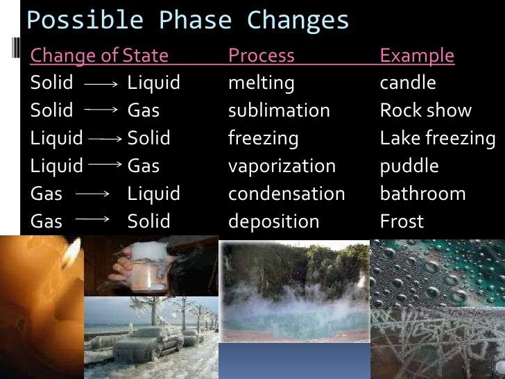 4 possible phase changes