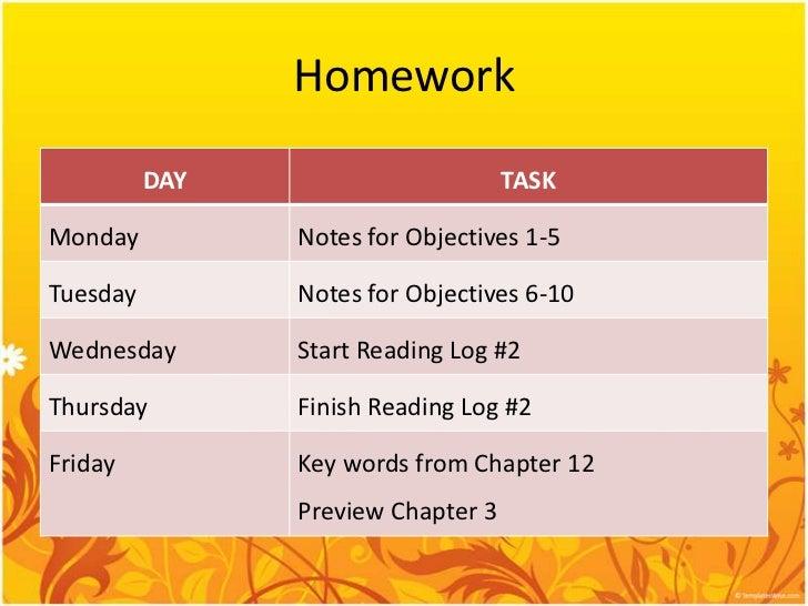 chapter 12 homework
