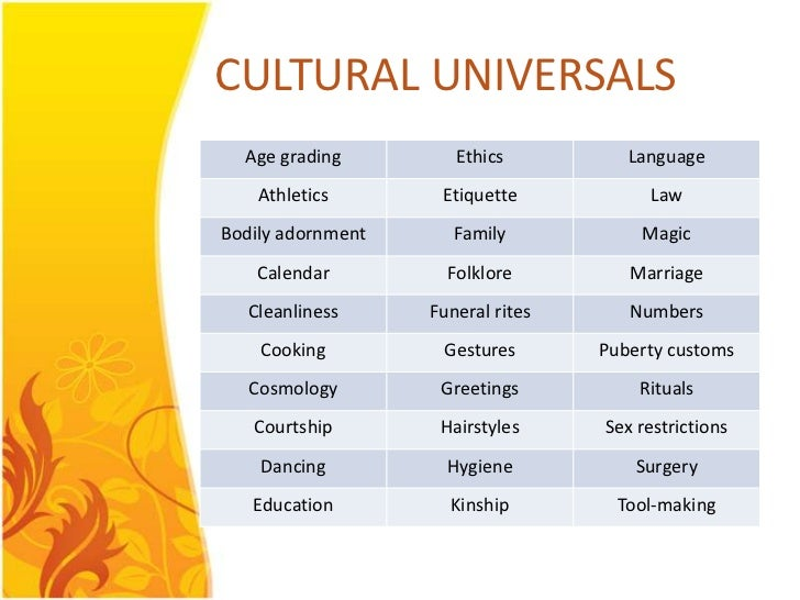 Chapter 12 Intercultural Communication