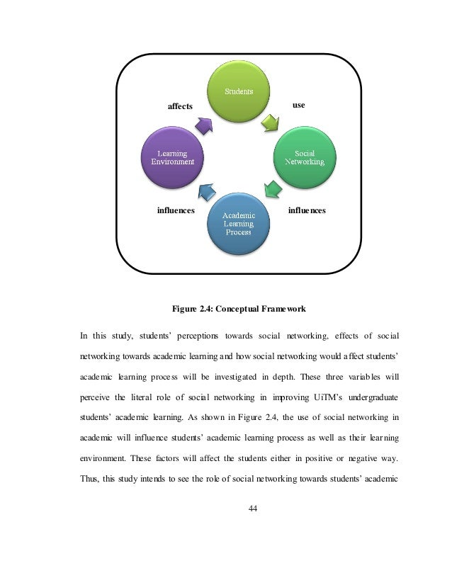 conceptual frameworks for dota Dota 2 is a multiplayer online battle arena (moba) video game, the stand-alone   conceptual/ theoritical framework the theory of this topic, playing .