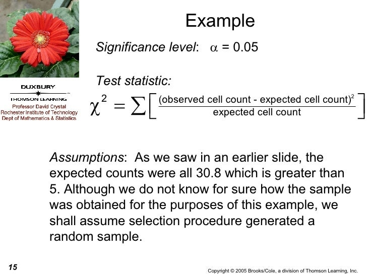 Example Significance level :    = 0.05 Assumptions :  As we saw in an earlier slide, the expected counts were all 30.8 wh...