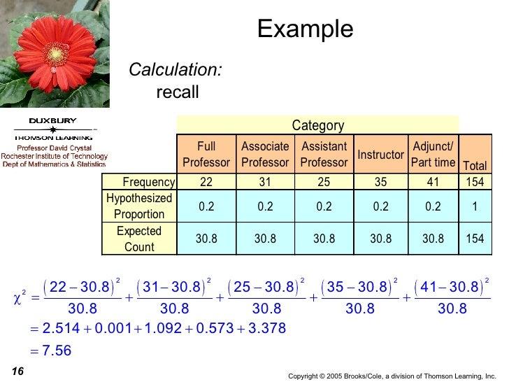 Example Calculation: recall