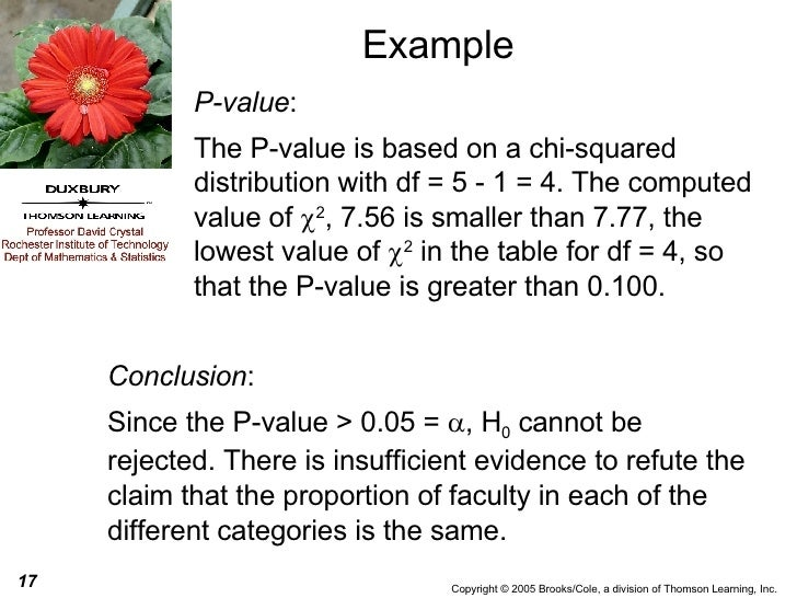 Example P-value :  The P-value is based on a chi-squared distribution with df = 5 - 1 = 4. The computed value of   2 , 7....