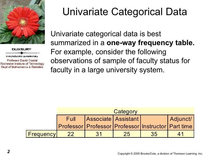 Univariate Categorical Data <ul><li>Univariate categorical data is best summarized in a  one-way frequency table.  For exa...