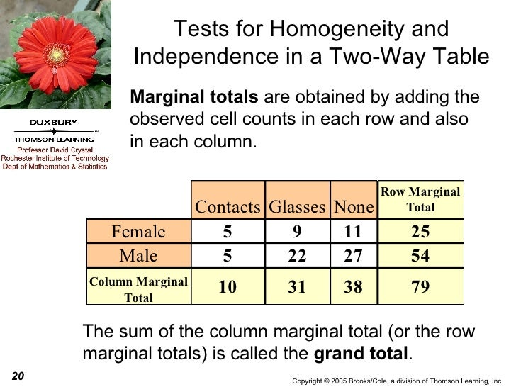 Tests for Homogeneity and Independence in a Two-Way Table Marginal totals  are obtained by adding the observed cell counts...