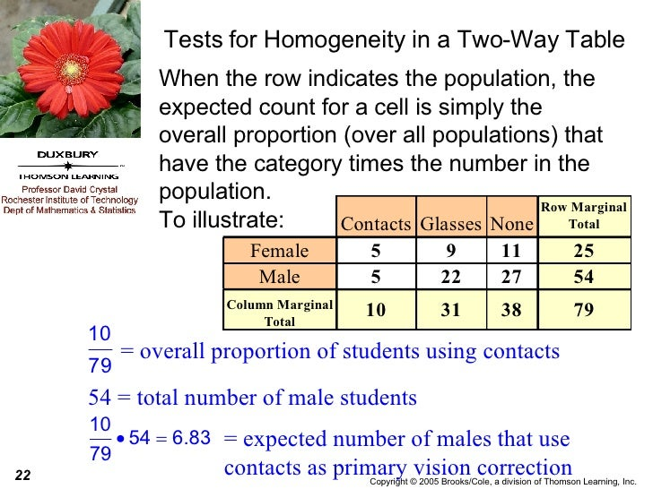 Tests for Homogeneity in a Two-Way Table When the row indicates the population, the expected count for a cell is simply th...