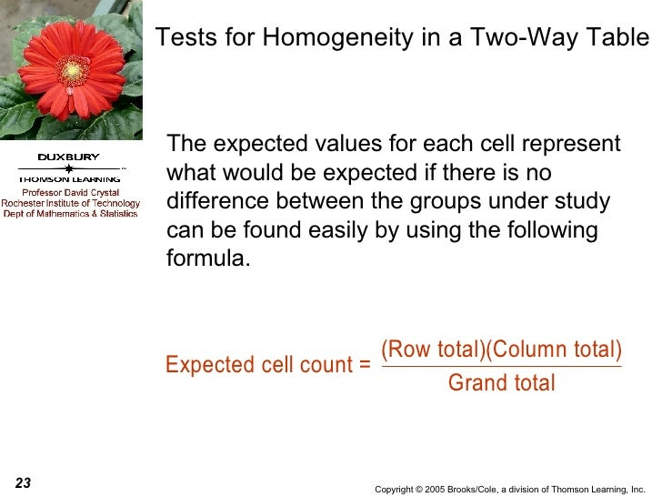 Tests for Homogeneity in a Two-Way Table The expected values for each cell represent what would be expected if there is no...
