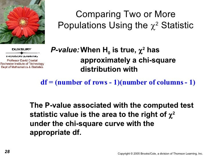 Comparing Two or More Populations Using the   2  Statistic P-value: When H 0  is true,   2  has approximately a chi-squa...