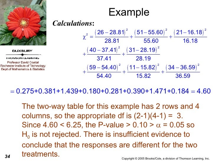 Example Calculations : The two-way table for this example has 2 rows and 4 columns, so the appropriate df is (2-1)(4-1) = ...
