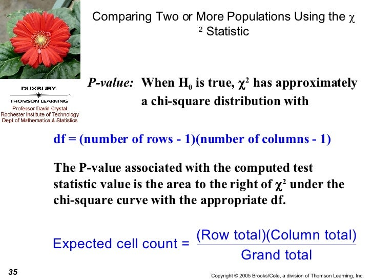 Comparing Two or More Populations Using the   2  Statistic P-value: When H 0  is true,    2   has approximately a chi-sq...