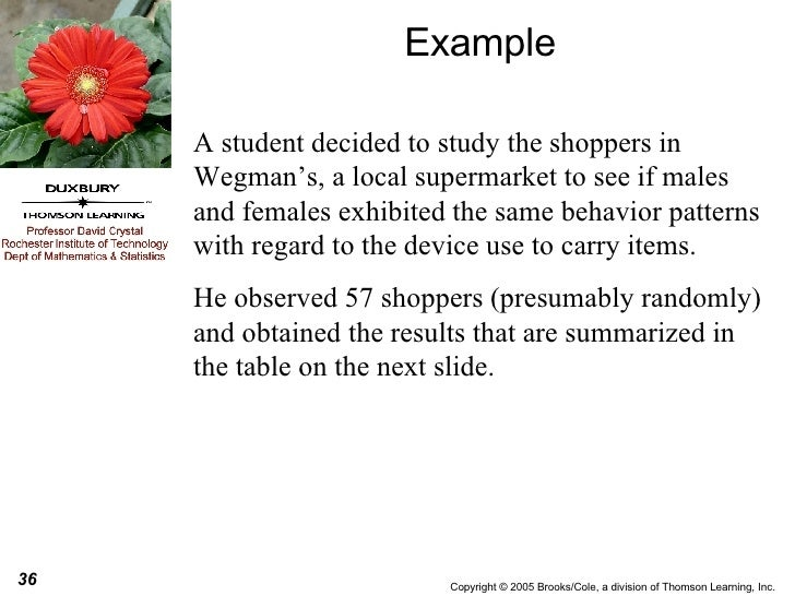 Example A student decided to study the shoppers in Wegman's, a local supermarket to see if males and females exhibited the...