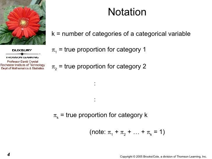 Notation <ul><li>k = number of categories of a categorical variable </li></ul><ul><li> 1  = true proportion for category ...