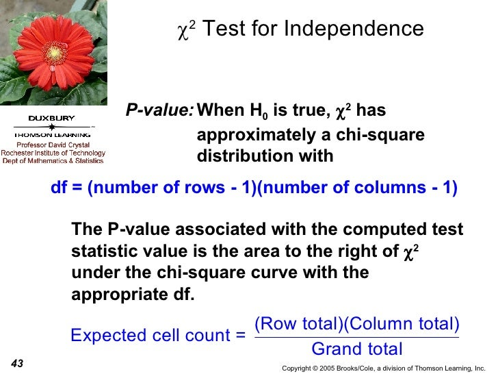  2  Test for Independence The P-value associated with the computed test statistic value is the area to the right of   2 ...