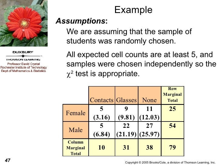 Example Assumptions : We are assuming that the sample of students was randomly chosen. All expected cell counts are at lea...