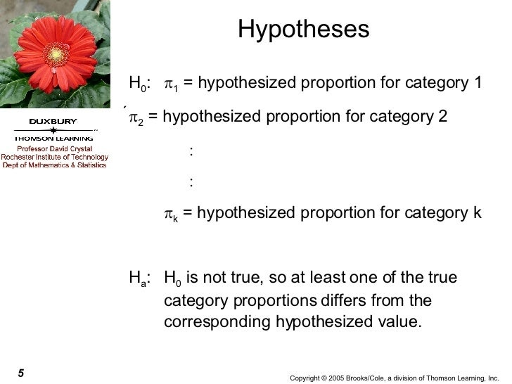 Hypotheses  <ul><li>H 0 :  1  = hypothesized proportion for category 1 </li></ul><ul><li> 2  = hypothesized proportion ...