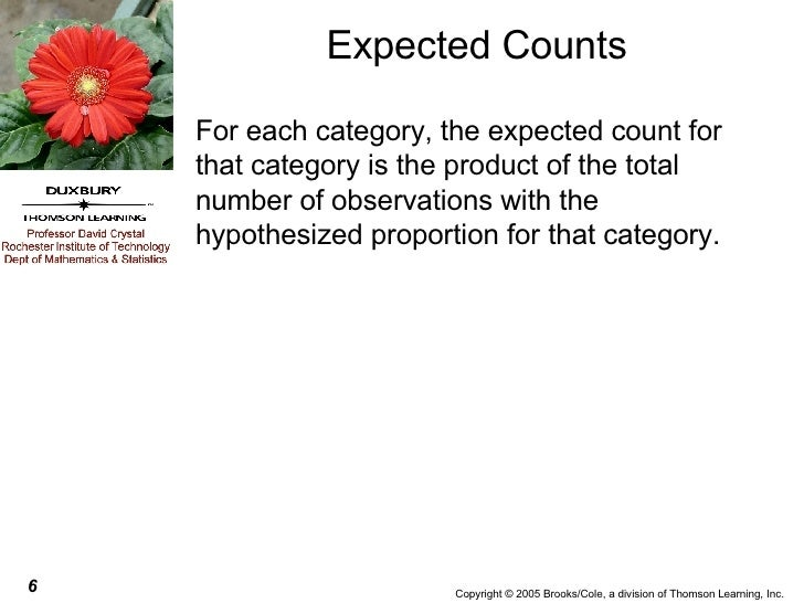 Expected Counts  <ul><li>For each category, the expected count for that category is the product of the total number of obs...