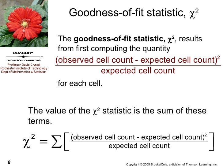 Goodness-of-fit statistic,   2 The value of the    2  statistic is the sum of these terms. The  goodness-of-fit statisti...