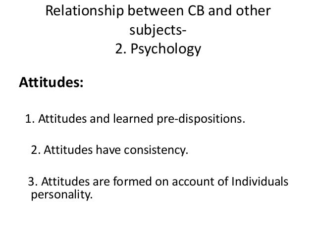 an introduction to the beliefs and attitudes of sirhan Two studies designed to determine (a) whether affect and attitude are separate constructs and (b) whether affect plewouldbeselectedatrandomtoreceiveprizesof$50or$25 measuring beliefs, affect, and attitude salient beliefs fishbein and ajzen (1975) stated that the initial introduction to theory and research reading.