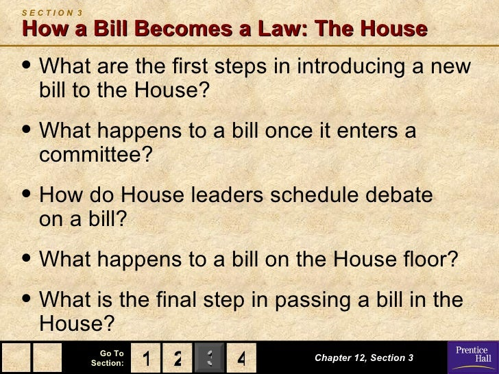 Chapter 12 government powerpoint 16 section 3how a bill becomes a law ccuart Image collections