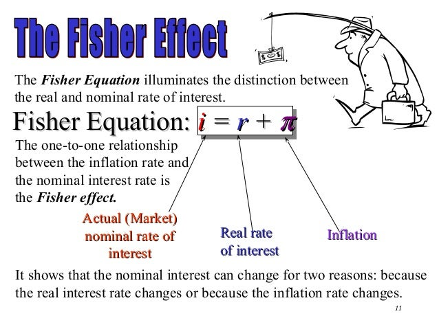 fisher equation The fisher effect and negative real interest rates by the example of taiwan this paper examines the effects of negative real interest rates and talks about developments in taiwan.