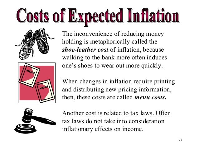 Inflation Affect on the Function of Money