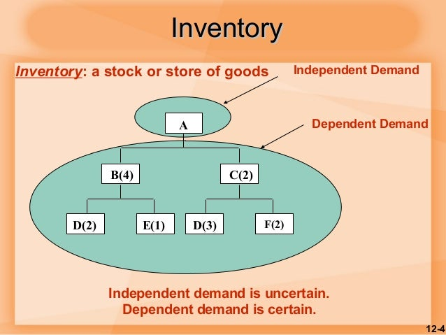 what are inventory models discuss the different types of inventory models On the cost of capital in inventory models: the case of deterministic demand  chains including the rationales of different types of buyer based financing.