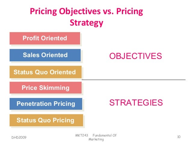 marketing pricing objectives Pricing strategy, including pricing objectives, pricing methods, and factors to consider when developing a pricing strategy.