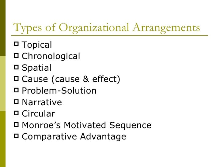 chronological organization essays In composition, chronological order is a method of organization in which actions or events are presented as they occur (or occurred) in time.