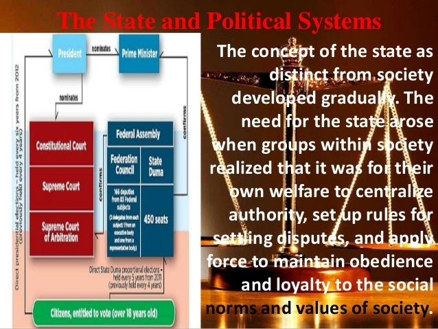 Chapter 13 Government & Law Slide 3