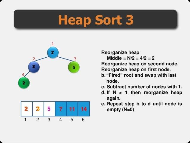 Data Structure (Heap Sort)