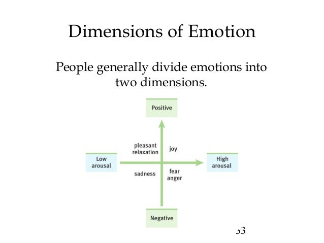 an overview on the emotion of fear and the the instinct for survival The amygdala is responsible for the perception of emotions such as anger, fear, and sadness, as well as the controlling of aggression the amygdala helps to store memories of events and emotions .