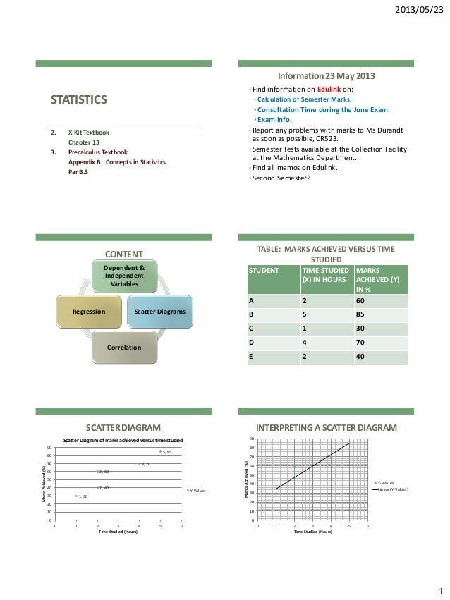 2013/05/231STATISTICS2. X-Kit TextbookChapter 133. Precalculus TextbookAppendix B: Concepts in StatisticsPar B.3Informatio...
