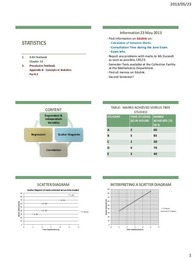 2013/05/231STATISTICS2. X-Kit TextbookChapter 133. Precalculus TextbookAppendix B: Concepts in StatisticsPar B.3Informatio...
