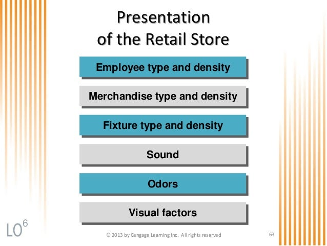 assignment marketing channels and retailing Marketing strategy  which channel, direct, wholesale or retail channels best moves and delivers the product and its benefits to the selected market.