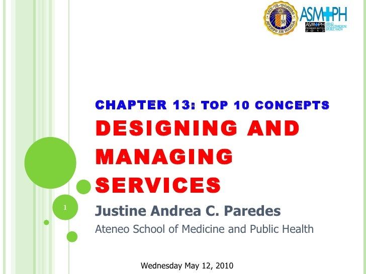 CHAPTER 13:  TOP 10 CONCEPTS DESIGNING AND MANAGING SERVICES Justine Andrea C. Paredes Ateneo School of Medicine and Publi...
