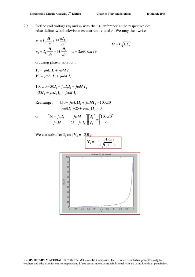 solution manual engineering circuit analysis Read and download solution manual for engineering circuit analysis free ebooks in pdf format your dog the owners manual solution manual video tutor your cat the owners.