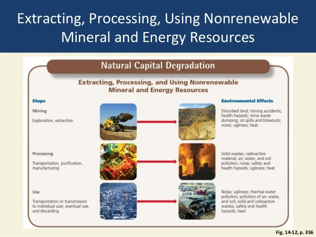 Subsurface Mining Disadvantages Coal Frequent Itemset