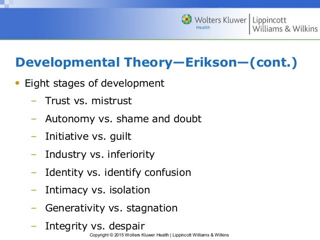freud vs sullivan Freud called this the anal stage of development, and erikson called this  autonomy vs shame and doubt both believe that a sense of independence is  learned at.