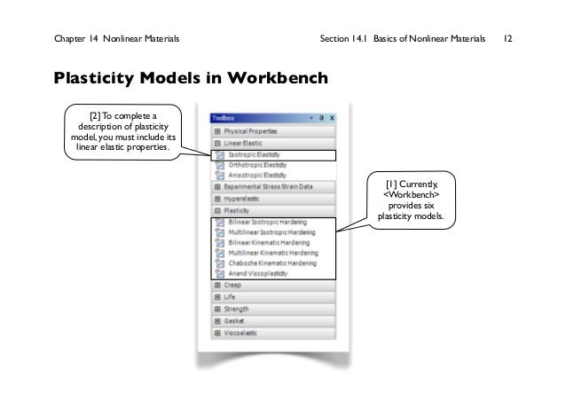 Ansys Workbench-Chapter14