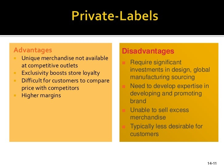 Private Labels Or Brand Merchandise Fashion